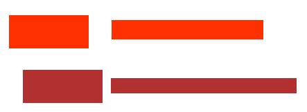 Welches Rot hat welche Messwerte? Wie können Farbwerte überhaupt ausgedrückt werden?